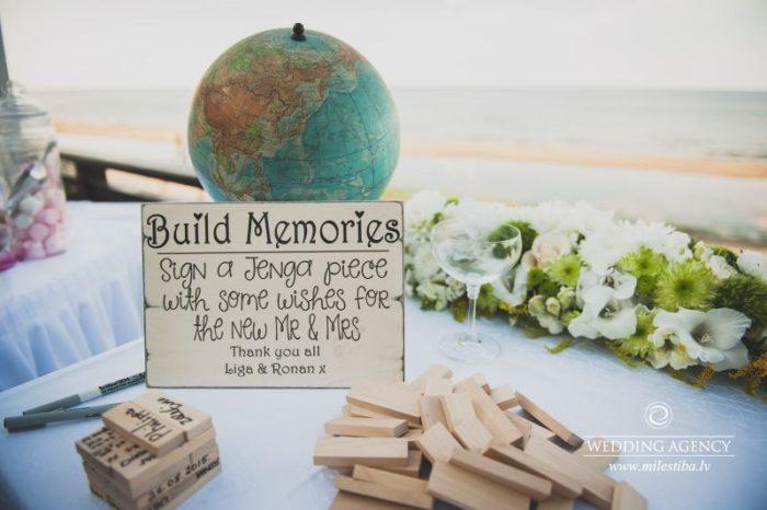 idejas kāzām, kāzu tēma ceļojums